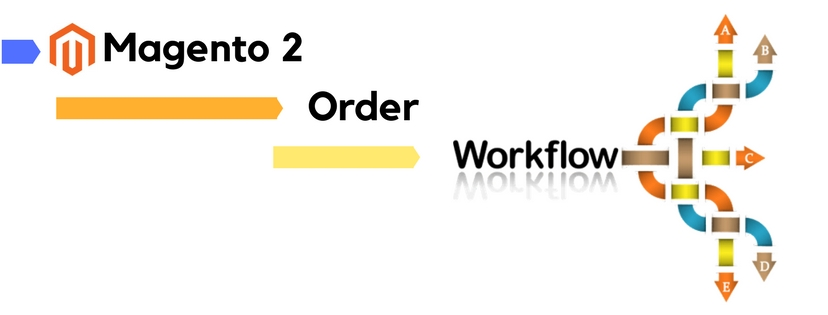 Everything about Magento 2 Order Workflow