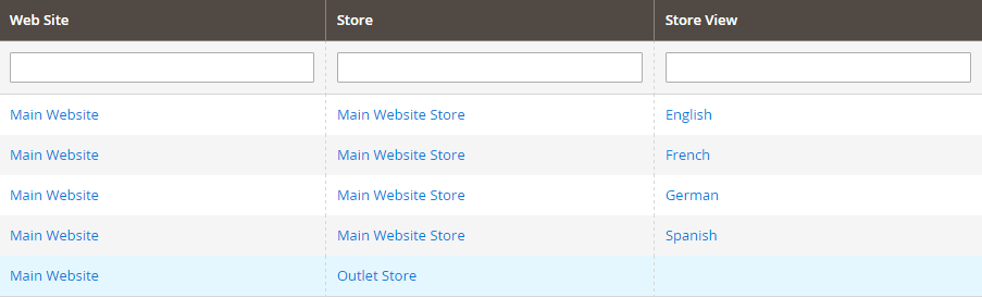 new store adding store in magento 2